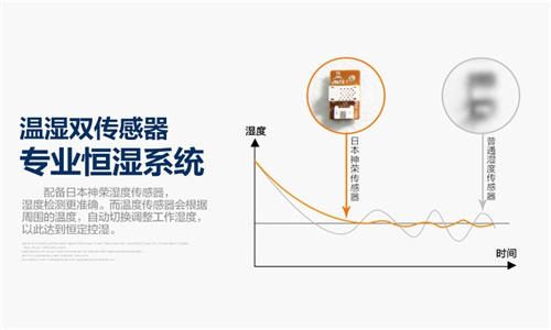 杭州工业除湿机品牌