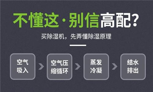 杭州哪有卖家用除湿机